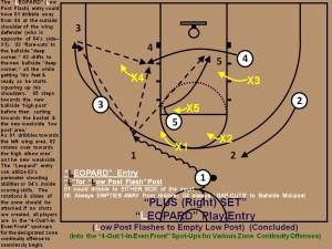 Slide8 PLUS Set  Leopard Play  1 of 1