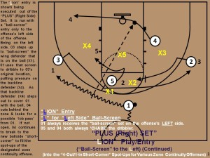 Slide1 PLUS Set  Lion Play  1 of 2