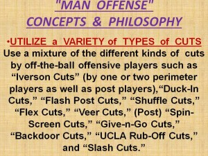14 Types of Offensive Cuts