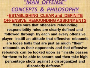 16 Offensive Rebounding Rules