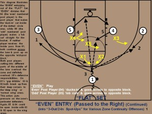 Slide1  FLAT Set  Even Play 1 of 2