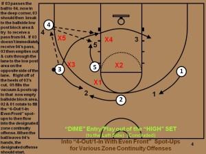 Slide4 HIGH Set    Dime Play 2 of 2