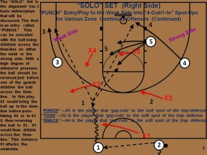 Slide1 SOLO Set  Punch Play 1 of 3