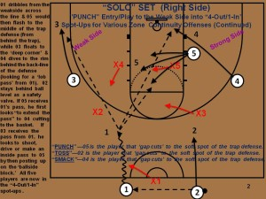 Slide2 SOLO Set  Punch Play 2 of 3