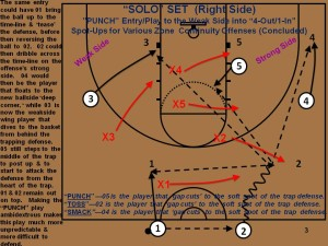 Slide3 SOLO Set  Punch Play 3 of 3